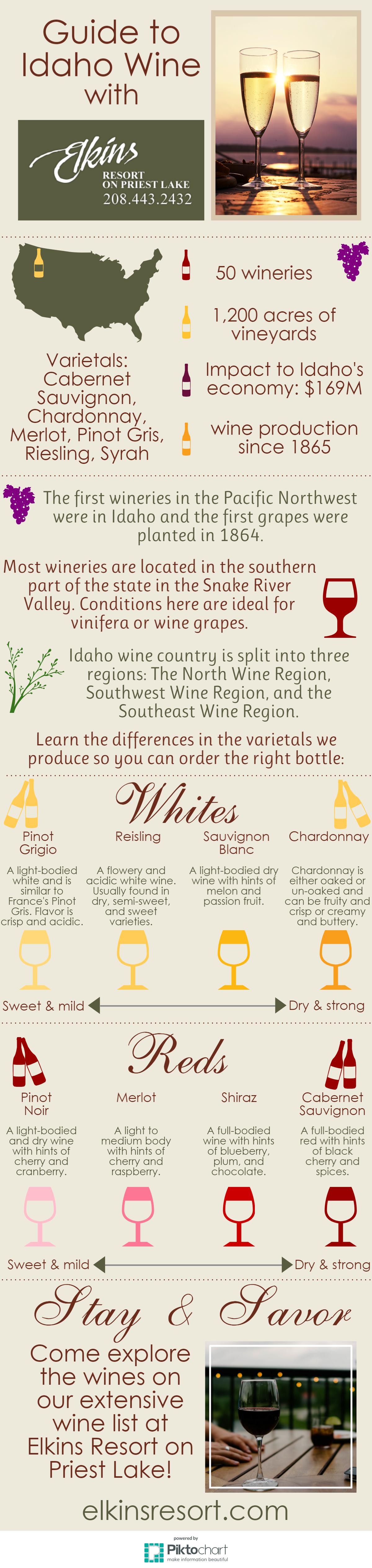 elkins-wine